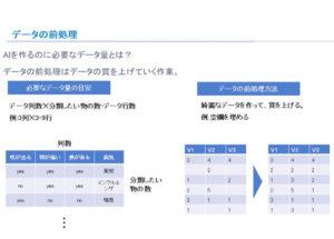 【概論3】データの前処理とモデリング